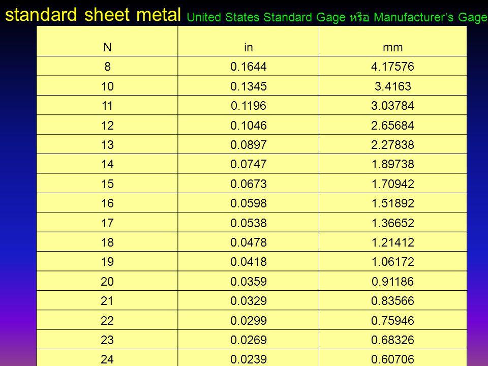 (Steel Rule) ฉากเหล็ก (Square)