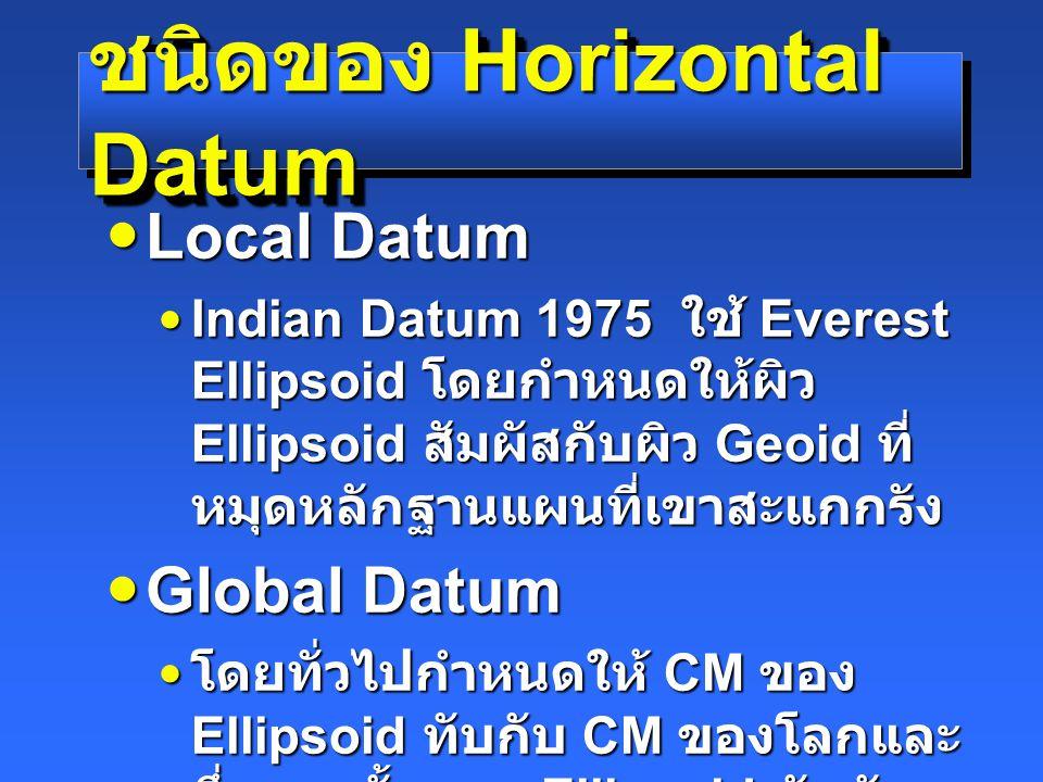 ชนิดของ Horizontal Datum Local Datum Local Datum Indian Datum 1975 ใช้ Everest Ellipsoid โดยกำหนดให้ผิว Ellipsoid สัมผัสกับผิว Geoid ที่ หมุดหลักฐานแผนที่เขาสะแกกรังIndian Datum 1975 ใช้ Everest Ellipsoid โดยกำหนดให้ผิว Ellipsoid สัมผัสกับผิว Geoid ที่ หมุดหลักฐานแผนที่เขาสะแกกรัง Global Datum Global Datum โดยทั่วไปกำหนดให้ CM ของ Ellipsoid ทับกับ CM ของโลกและ กึ่งแกนสั้นของ Ellipsoid ทับกับ แกนหมุน CIO ของโลก IAU, WGS-72, WGS-84 โดยทั่วไปกำหนดให้ CM ของ Ellipsoid ทับกับ CM ของโลกและ กึ่งแกนสั้นของ Ellipsoid ทับกับ แกนหมุน CIO ของโลก IAU, WGS-72, WGS-84