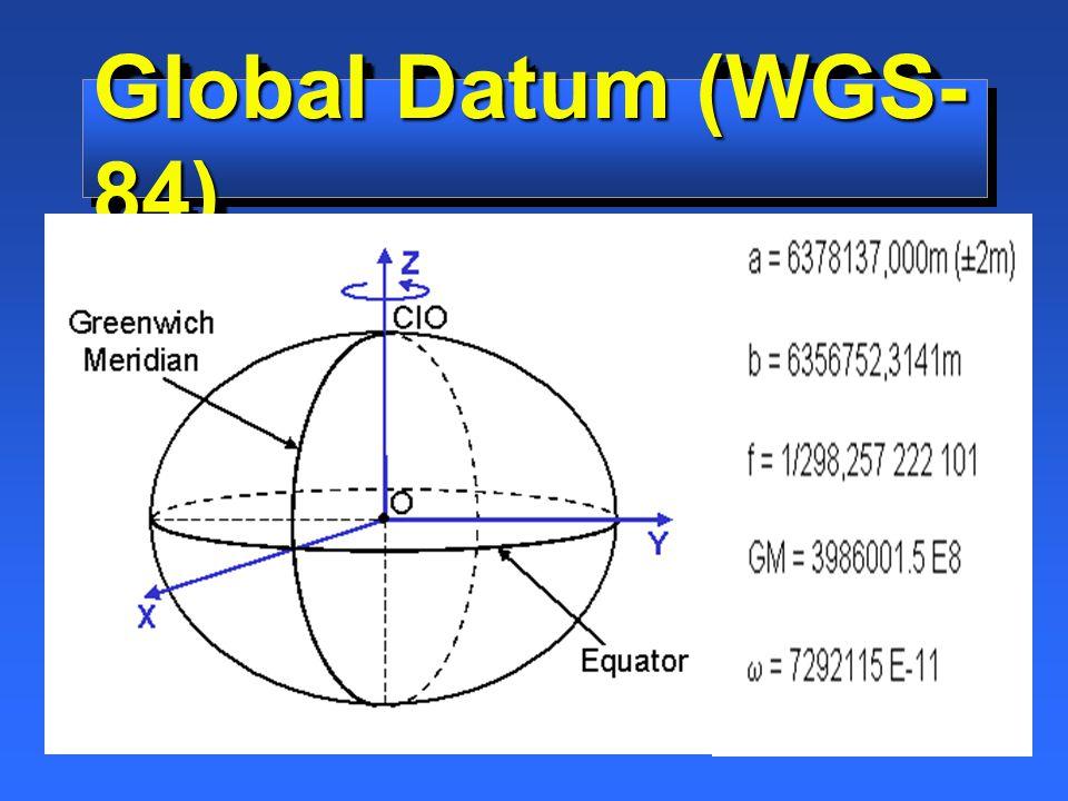 Global Datum (WGS- 84)
