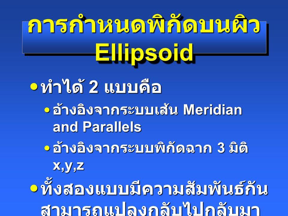 การกำหนดพิกัดบนผิว Ellipsoid ทำได้ 2 แบบคือ ทำได้ 2 แบบคือ อ้างอิงจากระบบเส้น Meridian and Parallels อ้างอิงจากระบบเส้น Meridian and Parallels อ้างอิงจากระบบพิกัดฉาก 3 มิติ x,y,z อ้างอิงจากระบบพิกัดฉาก 3 มิติ x,y,z ทั้งสองแบบมีความสัมพันธ์กัน สามารถแปลงกลับไปกลับมา ได้ ทั้งสองแบบมีความสัมพันธ์กัน สามารถแปลงกลับไปกลับมา ได้