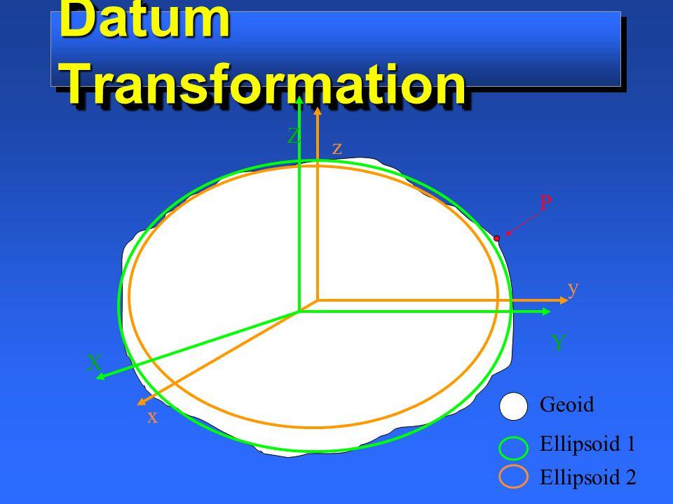 Datum Transformation X Y Z y z x P Geoid Ellipsoid 1 Ellipsoid 2