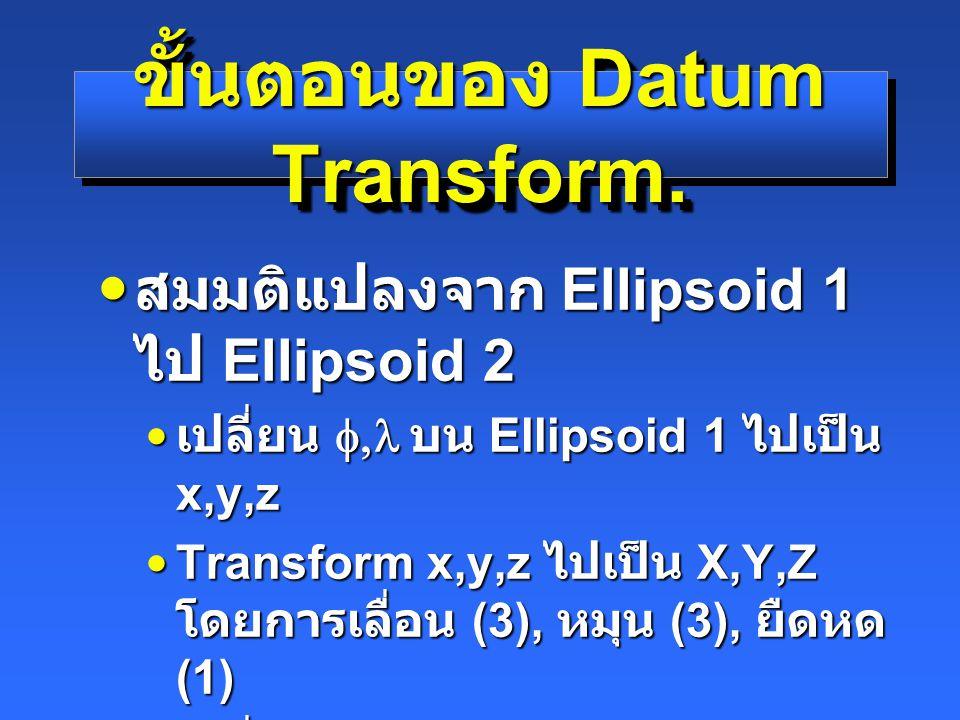 ขั้นตอนของ Datum Transform.