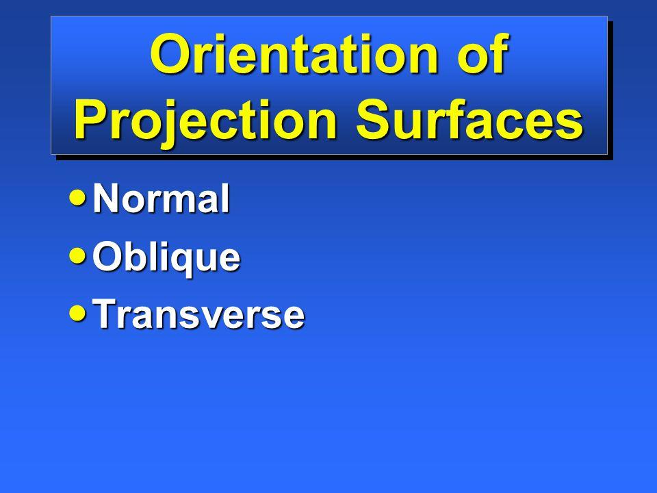 Orientation of Projection Surfaces Normal Normal Oblique Oblique Transverse Transverse