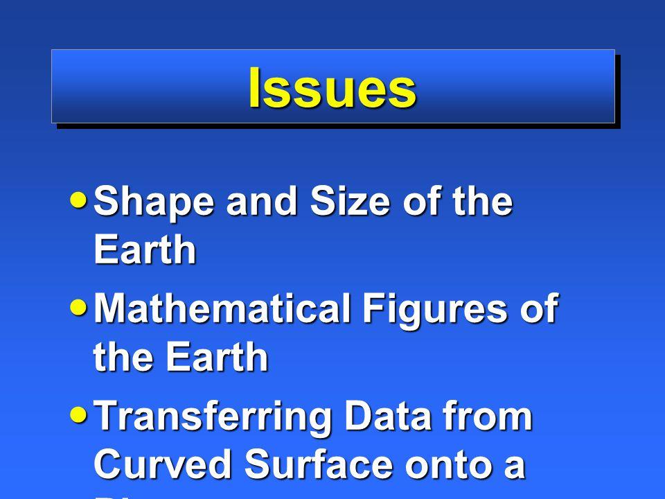 Shape of the Earth Physical Physical Geoid Geoid Ellipsoid Ellipsoid Sphere Sphere