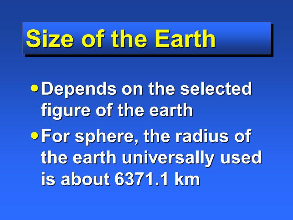 GeoidGeoid Equipotential Surface at Mean Seal Level (MSL) Equipotential Surface at Mean Seal Level (MSL) อธิบายได้ด้วยสมการทาง คณิตศาสตร์ที่อยู่ในรูปของ Series อธิบายได้ด้วยสมการทาง คณิตศาสตร์ที่อยู่ในรูปของ Series แนวดิ่ง (Plumb Line) จะตั้ง ฉากกับ Geoid แนวดิ่ง (Plumb Line) จะตั้ง ฉากกับ Geoid
