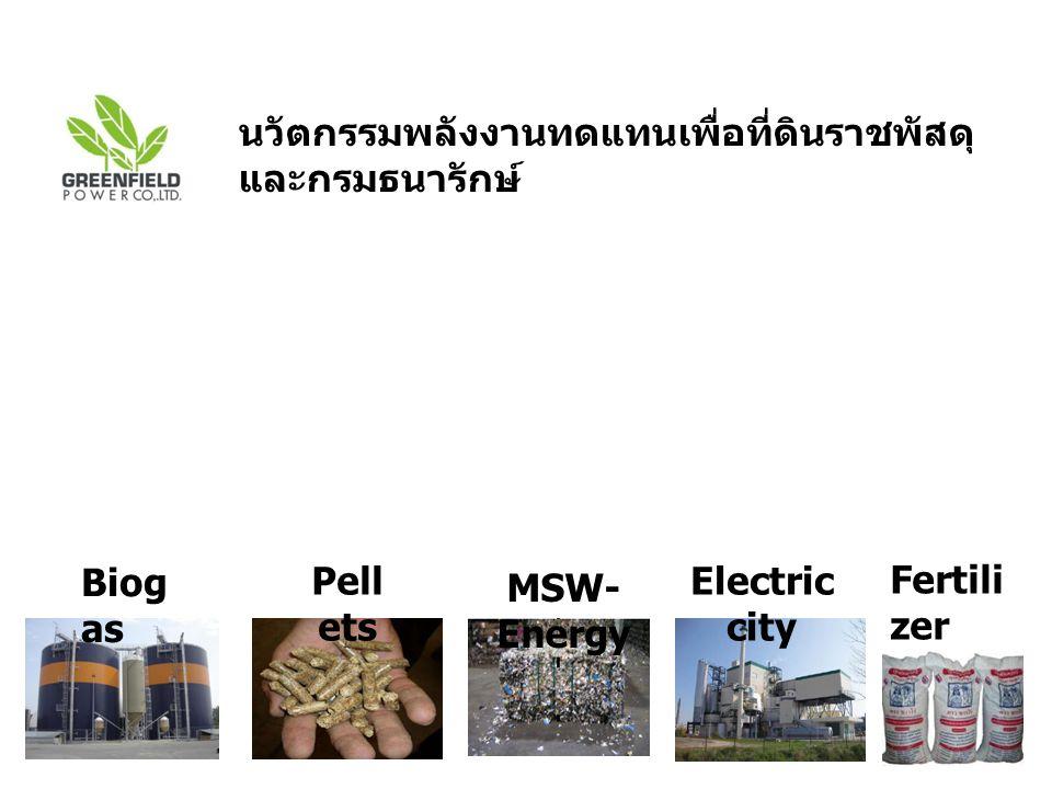 นวัตกรรมพลังงานทดแทนเพื่อที่ดินราชพัสดุ และกรมธนารักษ์ Biog as Pell ets MSW- Energy Electric city Fertili zer
