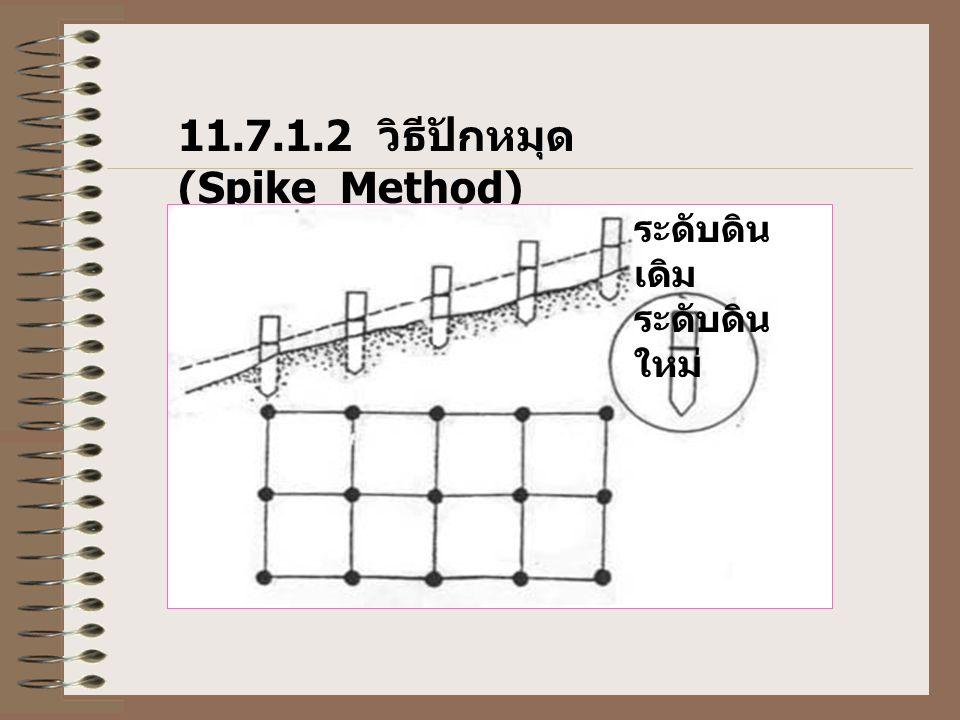 11.7.1.2 วิธีปักหมุด (Spike Method) ระดับดิน เดิม ระดับดิน ใหม่