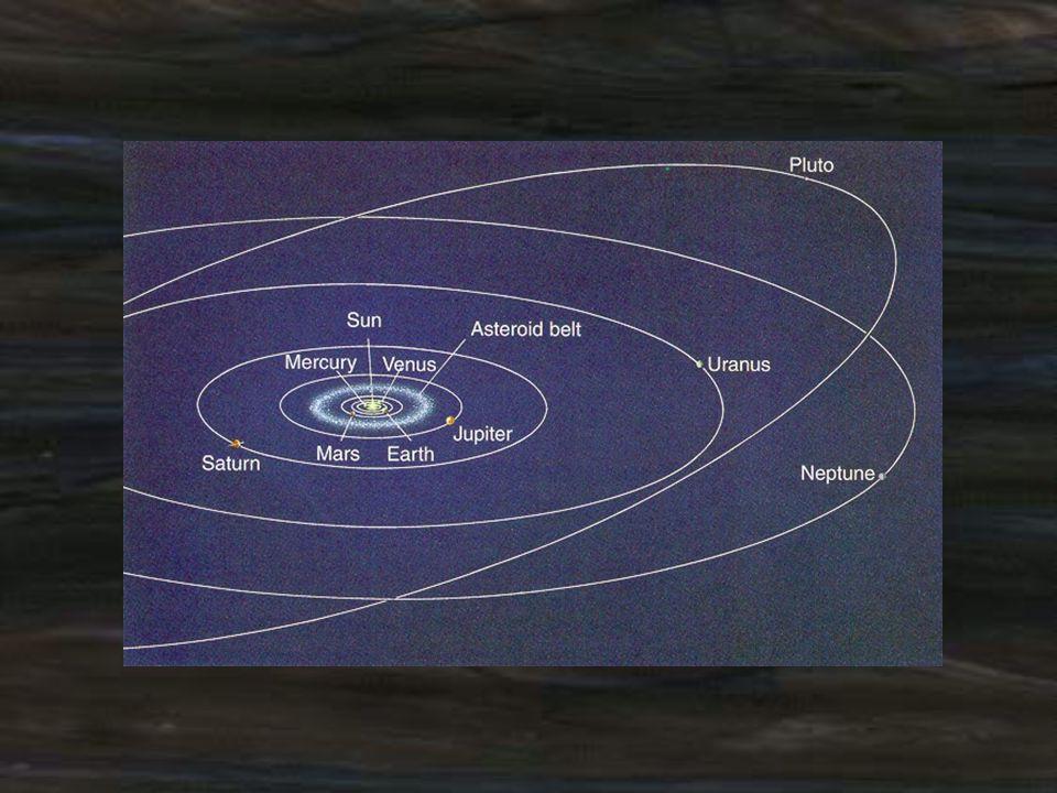 คาบของวงโคจรของดาวพลูโตยาวกว่า ของดาวเนปจูนประมาณ 1.5 เท่า ค่าการ เอียงตัวของวงโคจรของดาวพลูโตมีค่า มากกว่าของดาวเคราะห์ดวงอื่น เมื่อดาว พลูโตอยู่ห่างจากดวงอาทิตย์มากที่สุดจะ มีค่าการเอียงตัวถึง 17 องศา แม้ว่าวง โคจรของดาวพลูโตจะตัดวงโคจรของ ดาวเนปจูน แต่ดาวทั้ง 2 ดวงจะอยู่กันได้ ใกล้ที่สุดไม่เกิน 18 AU ซึ่งจะไม่มีโอกาส ชนกัน