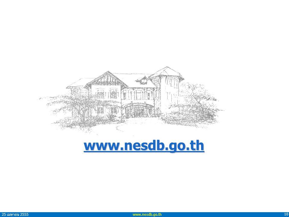 25 เมษายน 2555 10 www.nesdb.go.th www.nesdb.go.th