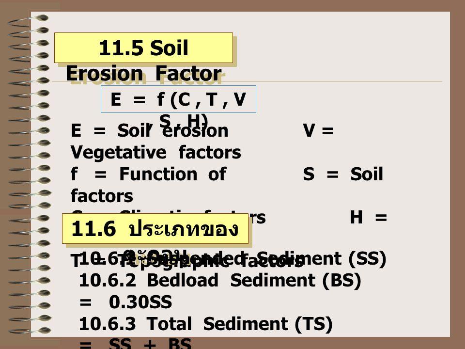 11.5 Soil Erosion Factor E = f (C, T, V, S, H) E = Soil erosionV = Vegetative factors f = Function ofS = Soil factors C = Climatic factorsH = Human fa