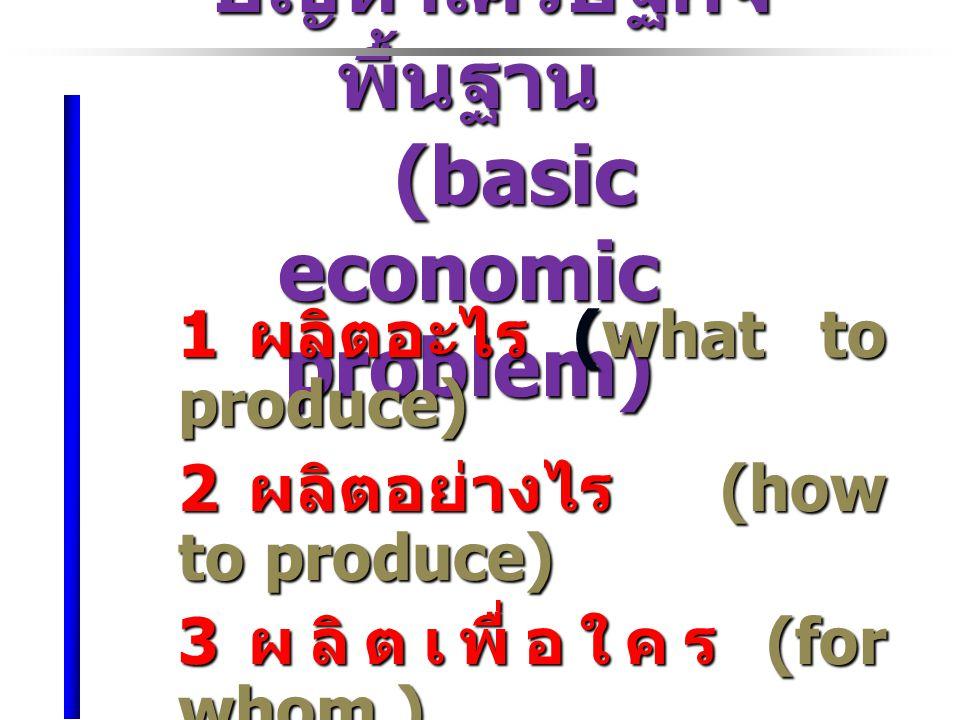 วงจรกิจกรรมทาง เศรษฐกิจ ตลาดสินค้าและ บริการ ( ผู้บริโภค ) ครัวเรือน ( เจ้าของปัจจัยการผลิต ) ( ผู้บริโภค ) ครัวเรือน ( เจ้าของปัจจัยการผลิต ) รัฐบา ล