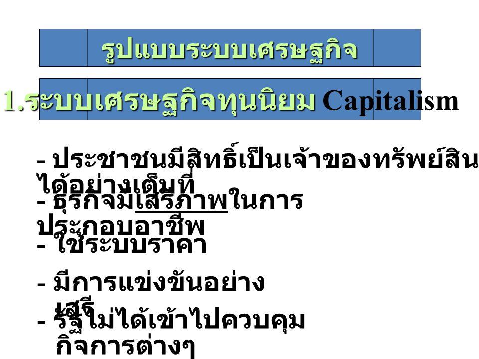 ปัญหาเศรษฐกิจ พื้นฐาน (basic economic problem) 1 ผลิตอะไร (what to produce) 2 ผลิตอย่างไร (how to produce) 3 ผลิตเพื่อใคร (for whom )