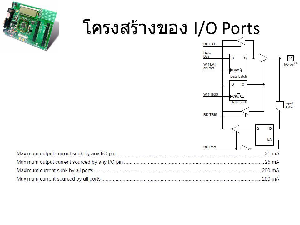 I/O Port ของ PIC18F8722 PWR = Power Supply O = Output I = Input ANA = Analog Signal DIG = Digital Output ST = Schmitt Buffer Input TTL = TTL Buffer Input X = Don't Care