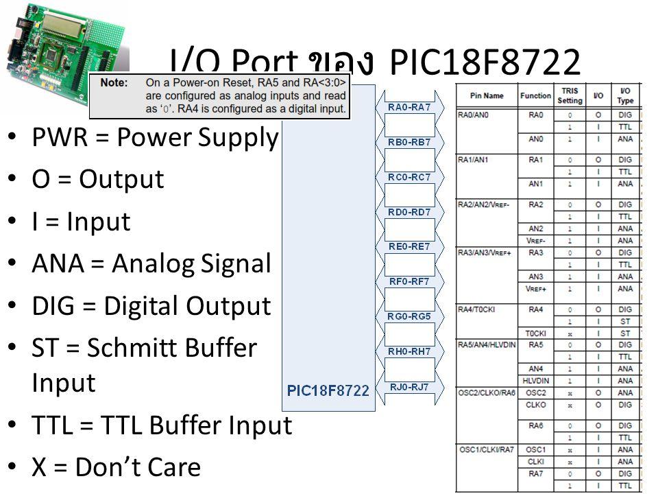I/O Port ของ PIC18F8722