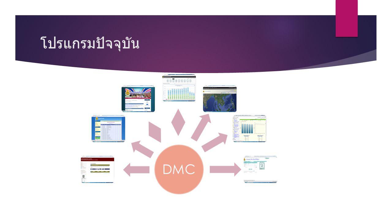 โปรแกรมปัจจุบัน DMC B-OBEC เด็กออก กลางคัน