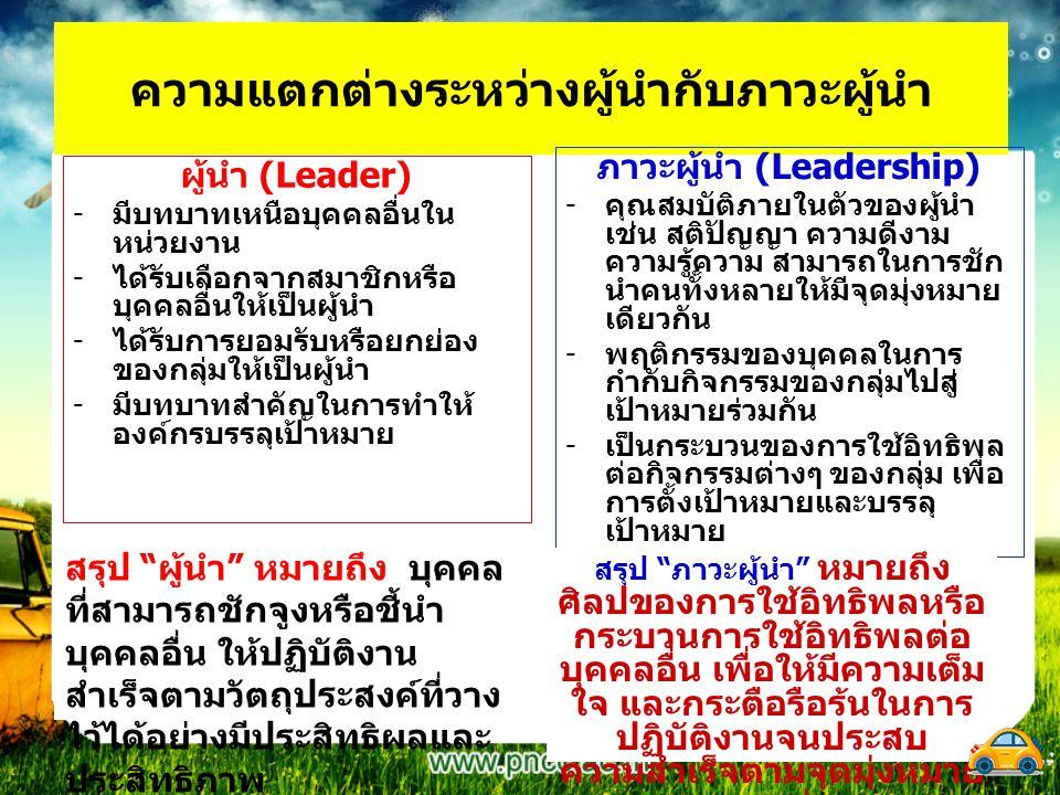 ความแตกต่างระหว่างผู้นำกับภาวะผู้นำ ผู้นำ (Leader) -มีบทบาทเหนือบุคคลอื่นใน หน่วยงาน -ได้รับเลือกจากสมาชิกหรือ บุคคลอื่นให้เป็นผู้นำ -ได้รับการยอมรับห