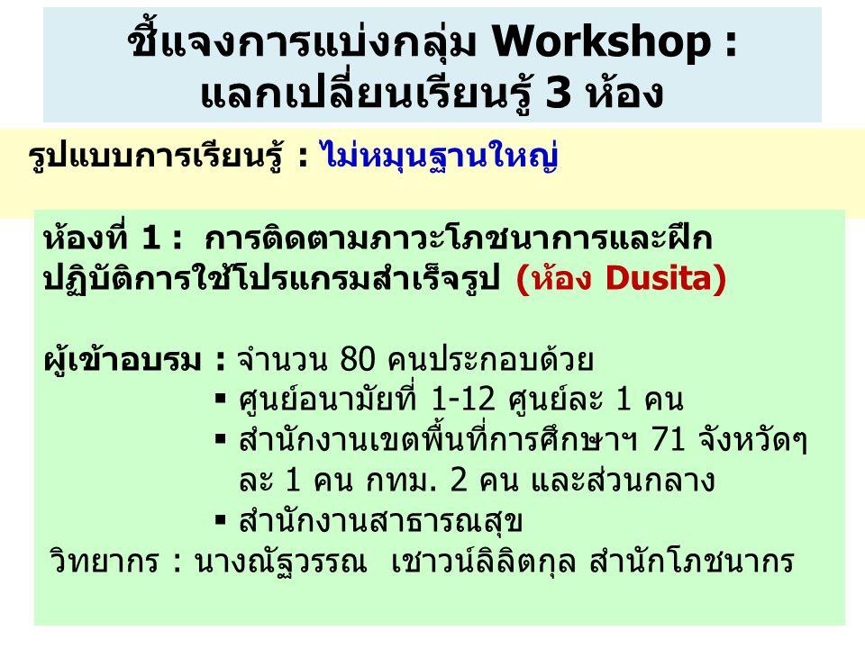 ชี้แจงการแบ่งกลุ่ม Workshop : แลกเปลี่ยนเรียนรู้ 3 ห้อง รูปแบบการเรียนรู้ : ไม่หมุนฐานใหญ่ ห้องที่ 1 : การติดตามภาวะโภชนาการและฝึก ปฏิบัติการใช้โปรแกรมสำเร็จรูป (ห้อง Dusita) ผู้เข้าอบรม : จำนวน 80 คนประกอบด้วย  ศูนย์อนามัยที่ 1-12 ศูนย์ละ 1 คน  สำนักงานเขตพื้นที่การศึกษาฯ 71 จังหวัดๆ ละ 1 คน กทม.