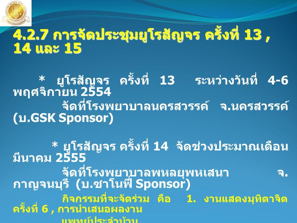 4.2.7 การจัดประชุมยูโรสัญจร ครั้งที่ 13, 14 และ 15 * ยูโรสัญจร ครั้งที่ 13 ระหว่างวันที่ 4-6 พฤศจิกายน 2554 จัดที่โรงพยาบาลนครสวรรค์ จ. นครสวรรค์ ( บ.