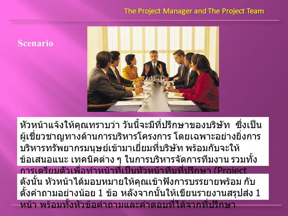 Project Manager The Project Manager and The Project Team Planning Planning Organizing Organizing Leading Leading Controlling Controlling