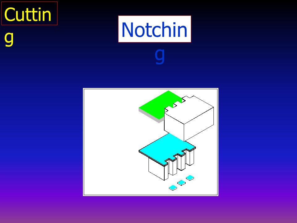 Notchin g Cuttin g