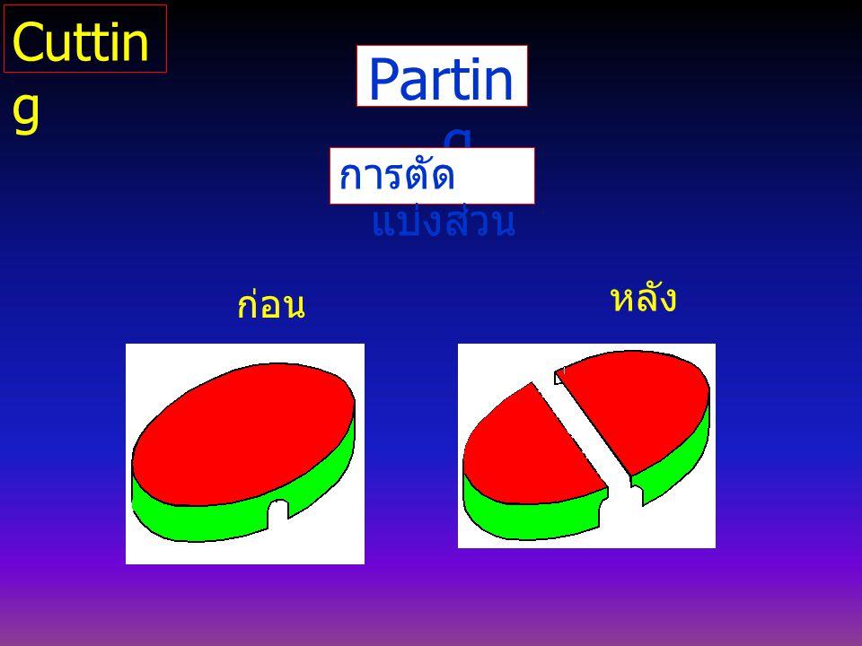 Partin g การตัด แบ่งส่วน ก่อน หลัง Cuttin g