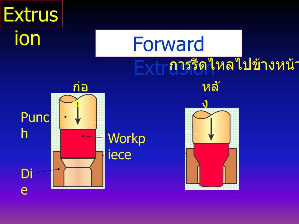 Forward Extrusion การรีดไหลไปข้างหน้า ก่อ น หลั ง Punc h Di e Workp iece Extrus ion