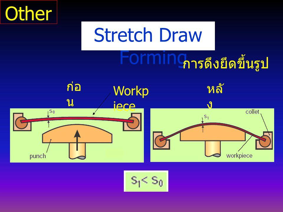 Stretch Draw Forming การดึงยึดขึ้นรูป Workp iece หลั ง ก่อ น Other