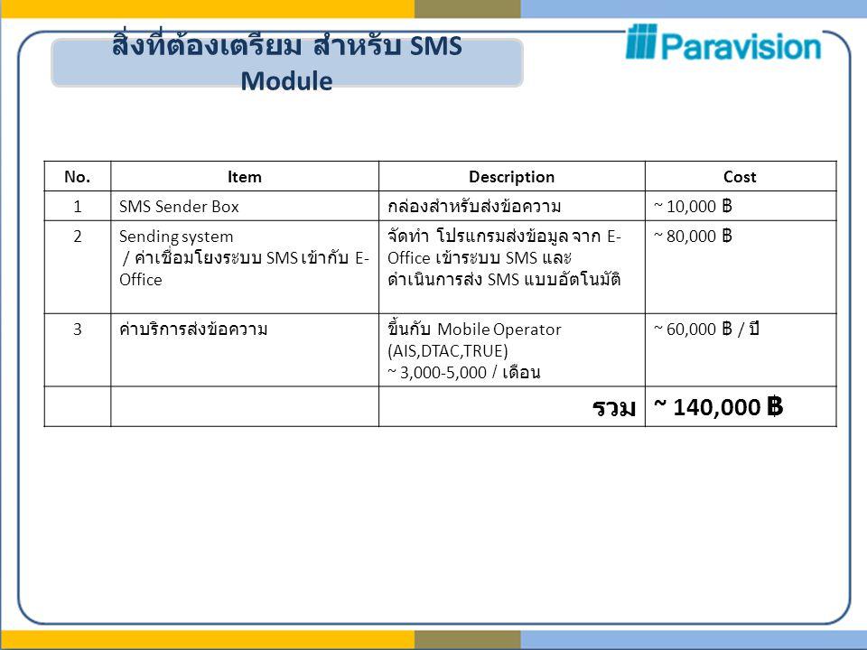 สิ่งที่ต้องเตรียม สำหรับ SMS Module No.ItemDescriptionCost 1SMS Sender Box กล่องสำหรับส่งข้อความ ~ 10,000 ฿ 2Sending system / ค่าเชื่อมโยงระบบ SMS เข้ากับ E- Office จัดทำ โปรแกรมส่งข้อมูล จาก E- Office เข้าระบบ SMS และ ดำเนินการส่ง SMS แบบอัตโนมัติ ~ 80,000 ฿ 3 ค่าบริการส่งข้อความขึ้นกับ Mobile Operator (AIS,DTAC,TRUE) ~ 3,000-5,000 / เดือน ~ 60,000 ฿ / ปี รวม ~ 140,000 ฿