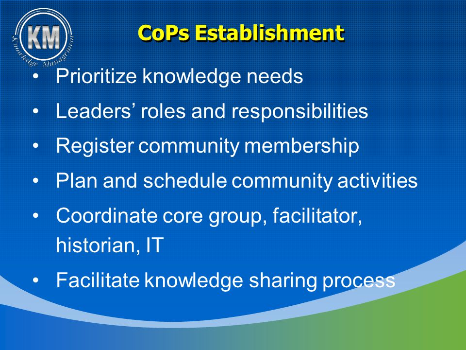 CoPs Establishment Prioritize knowledge needs Leaders' roles and responsibilities Register community membership Plan and schedule community activities Coordinate core group, facilitator, historian, IT Facilitate knowledge sharing process