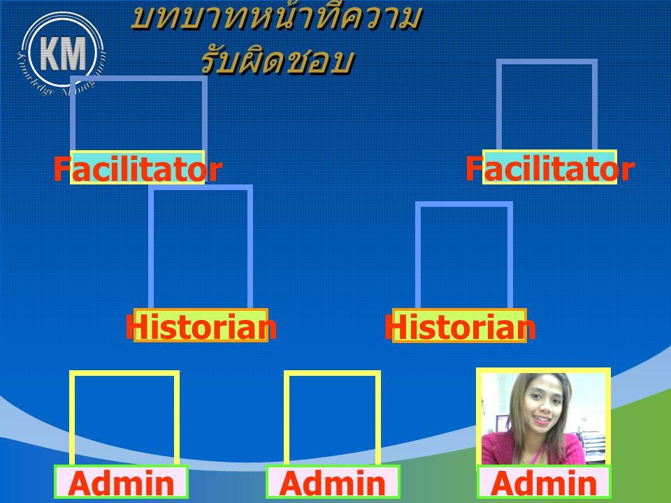 บทบาทหน้าที่ความ รับผิดชอบ Facilitator Historian Admin Historian Facilitator