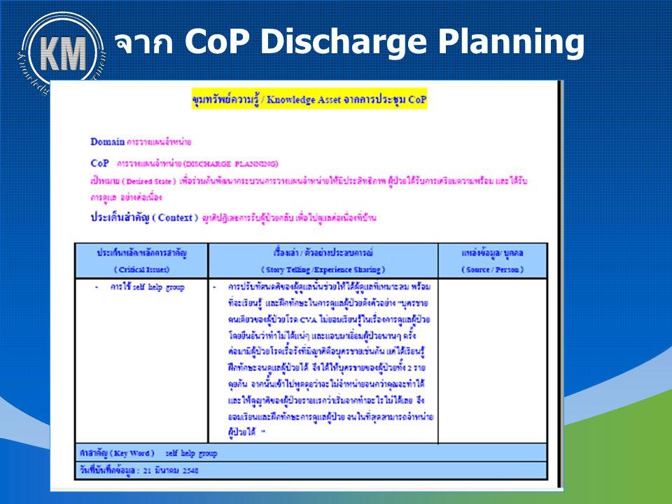 จาก CoP Discharge Planning