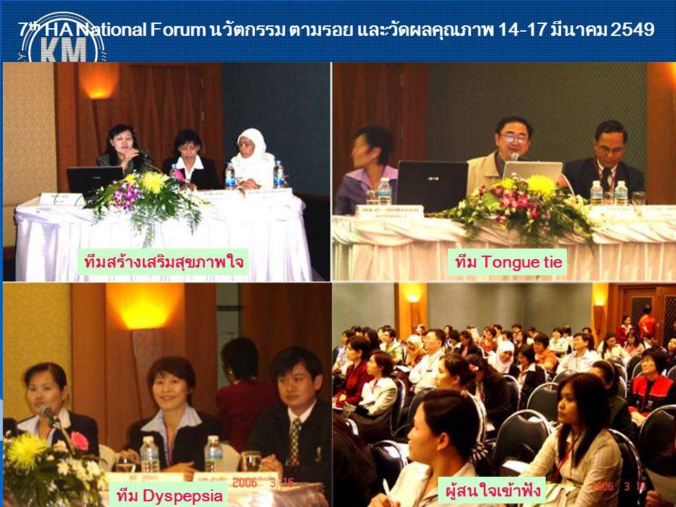 7 th HA National Forum นวัตกรรม ตามรอย และวัดผลคุณภาพ 14-17 มีนาคม 2549 ทีมสร้างเสริมสุขภาพใจทีม Tongue tie ทีม Dyspepsia ผู้สนใจเข้าฟัง
