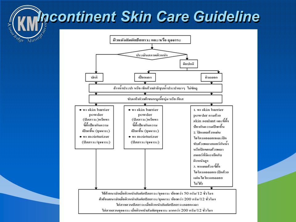 Incontinent Skin Care Guideline