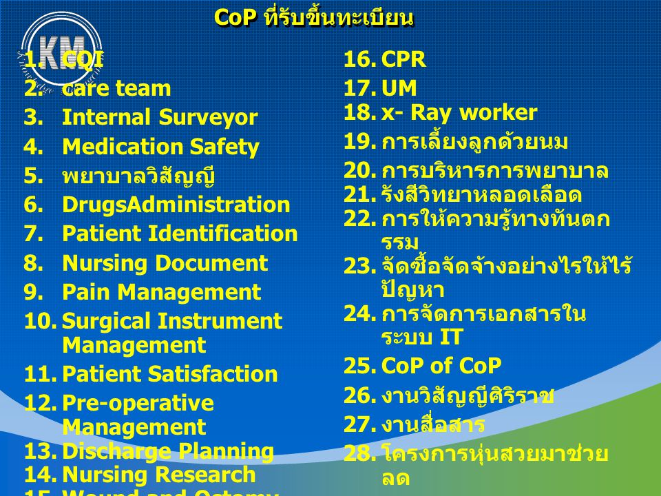 CoP ที่รับขึ้นทะเบียน 1.CQI 2.care team 3.Internal Surveyor 4.Medication Safety 5.