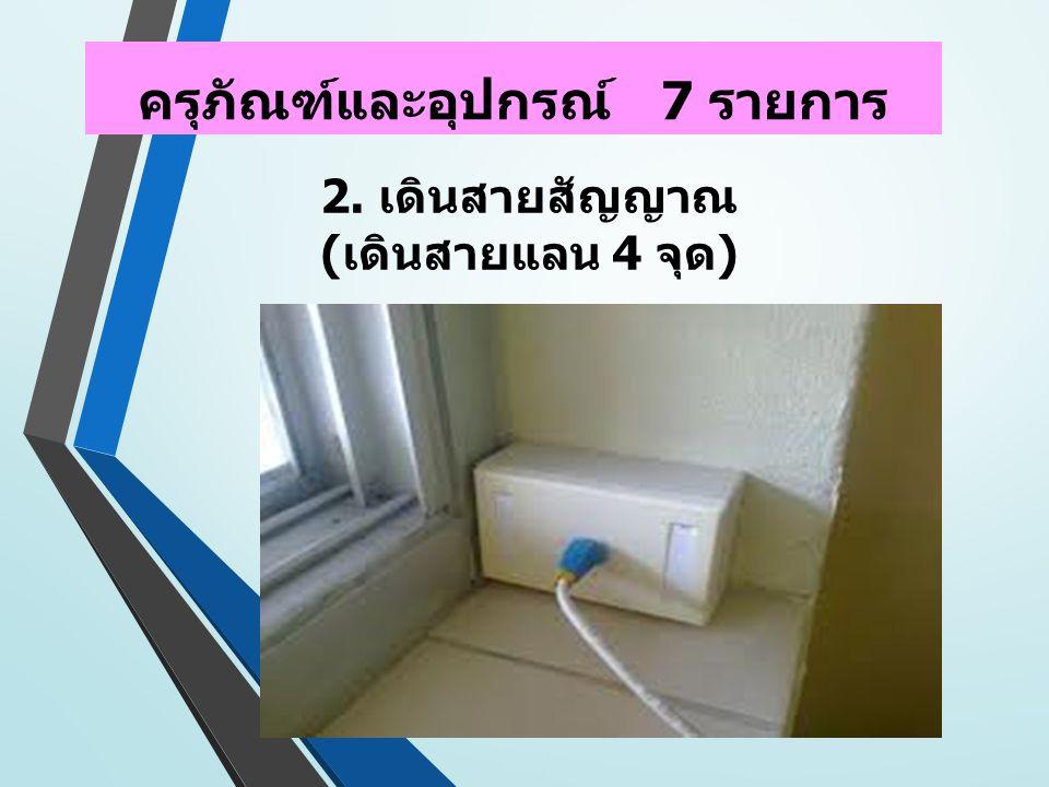 ครุภัณฑ์และอุปกรณ์ 7 รายการ 2. เดินสายสัญญาณ (เดินสายแลน 4 จุด)