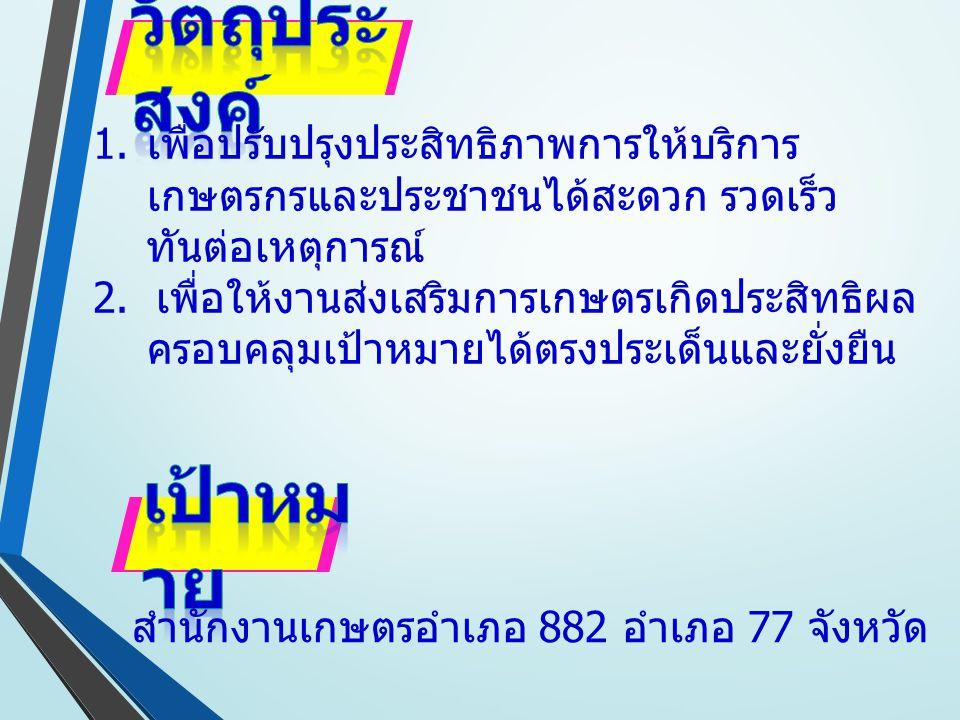 ติดต่อผู้ประสานงาน ศูนย์เทคโนโลยีสารสนเทศและการสื่อสาร โทร./โทรสาร 02-9405739, 02-9405740 เบอร์ภายใน 169 อีเมล์ : ict20@hotmail.com LINE : Smart Office นายรุ่งศิริ ประสงค์ ( 08 1889 1415) usaamex@hotmail.com นางอนงนาฏ ศรีรัตนา (08 6883 5883) anongnart.sre@outlook.co.th