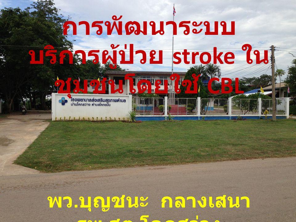 การพัฒนาระบบ บริการผู้ป่วย stroke ใน ชุมชนโดยใช้ CBL พว. บุญชนะ กลางเสนา รพ. สต. โคกสว่าง