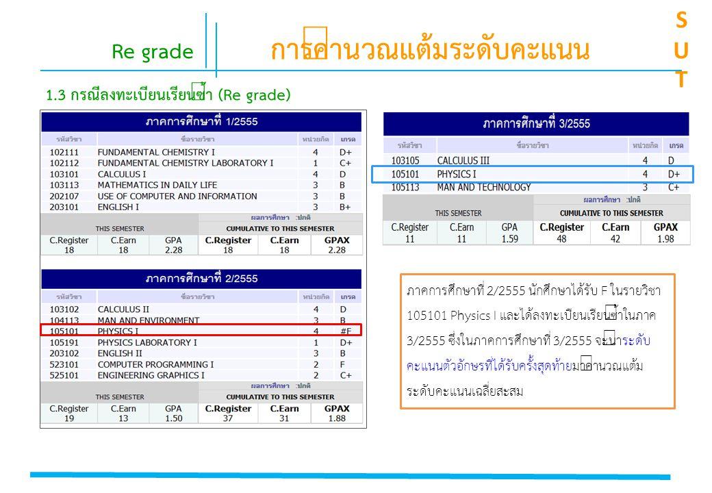 SUTSUT 1.3 กรณีลงทะเบียนเรียนซ้ำ (Re grade) ภาคการศึกษาที่ 2/2555 นักศึกษาได้รับ F ในรายวิชา 105101 Physics I และได้ลงทะเบียนเรียนซ้ำในภาค 3/2555 ซึ่ง