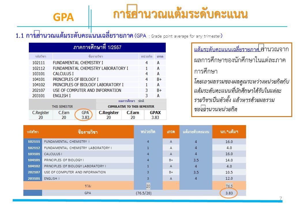 7 การคำนวณแต้มระดับคะแนน การคำนวณแต้มระดับคะแนน GPA 1.1 การคำนวณแต้มระดับคะแนนเฉลี่ยรายภาค (GPA : Grade point average for any trimester ) แต้มระดับคะแ