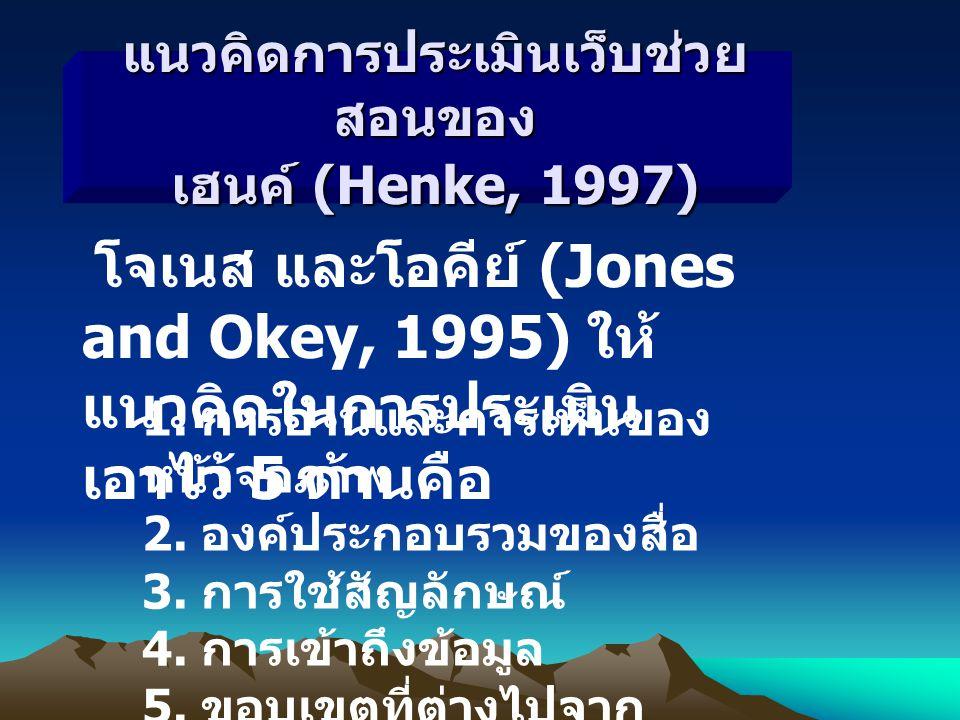 แนวคิดการประเมินเว็บช่วย สอนของ เฮนค์ (Henke, 1997) โจเนส และโอคีย์ (Jones and Okey, 1995) ให้ แนวคิดในการประเมิน เอาไว้ 5 ด้านคือ 1. การอ่านและการเห็
