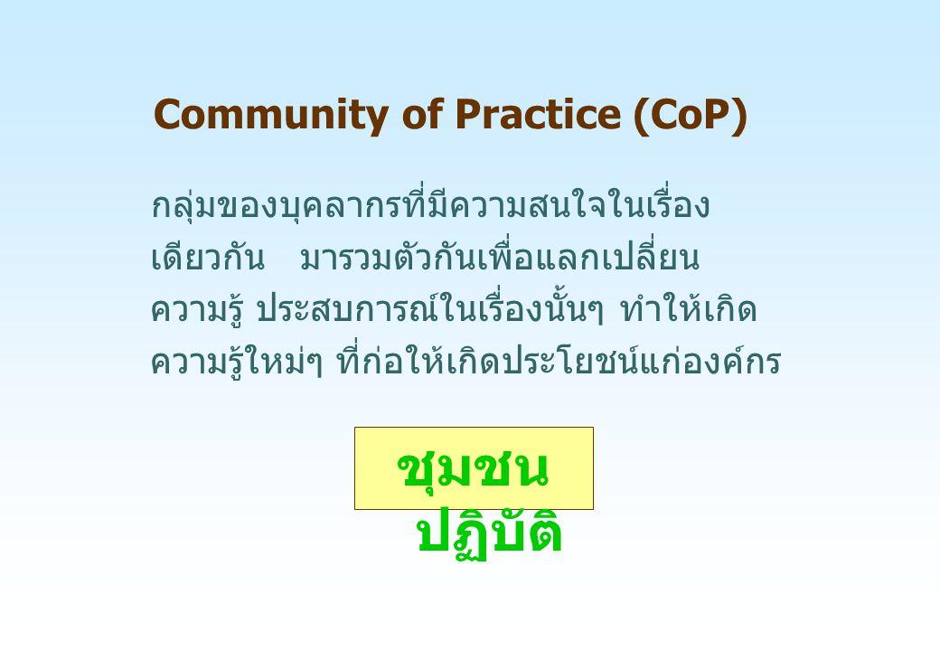 Community of Practice (CoP) กลุ่มของบุคลากรที่มีความสนใจในเรื่อง เดียวกัน มารวมตัวกันเพื่อแลกเปลี่ยน ความรู้ ประสบการณ์ในเรื่องนั้นๆ ทำให้เกิด ความรู้