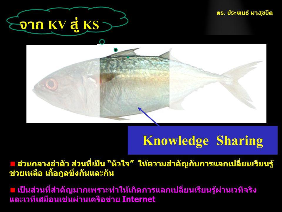 """KS ดร. ประพนธ์ ผาสุขยืด จาก KV สู่ KS Knowledge Sharing ส่วนกลางลำตัว ส่วนที่เป็น """"หัวใจ"""" ให้ความสำคัญกับการแลกเปลี่ยนเรียนรู้ ช่วยเหลือ เกื้อกูลซึ่งก"""