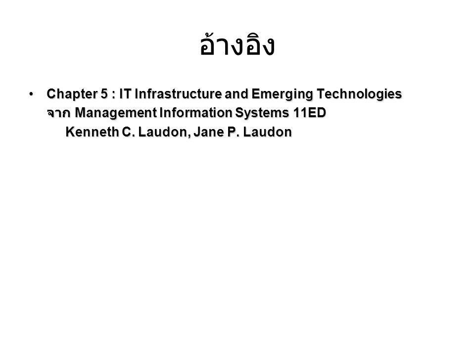 อ้างอิง Chapter 5 : IT Infrastructure and Emerging TechnologiesChapter 5 : IT Infrastructure and Emerging Technologies จาก Management Information Syst