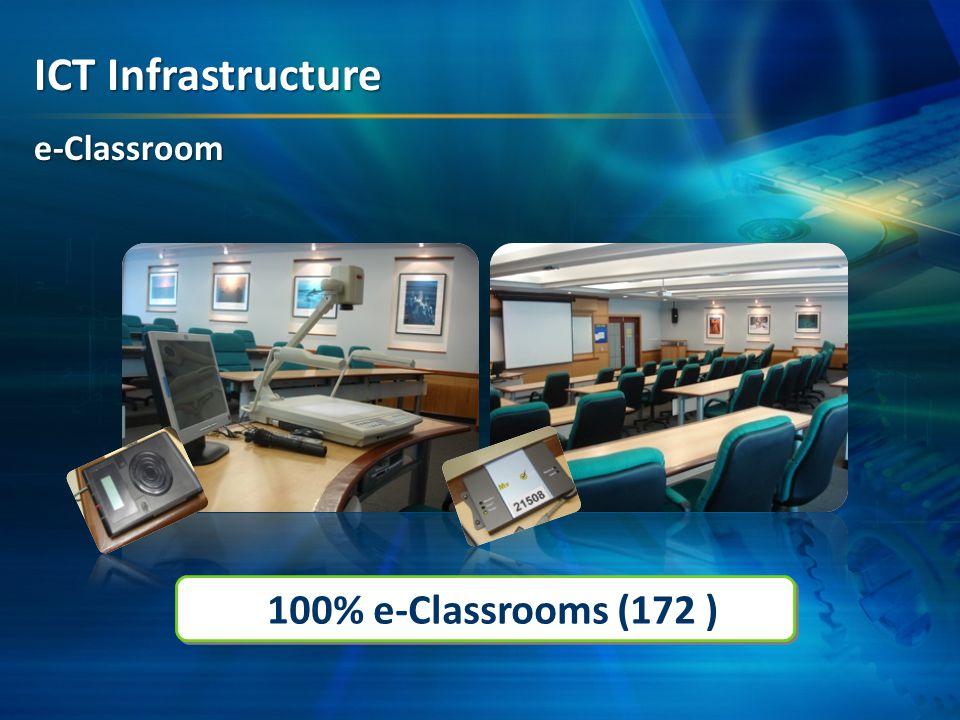 ICT Infrastructure e-Classroom 100% e-Classrooms (172 )