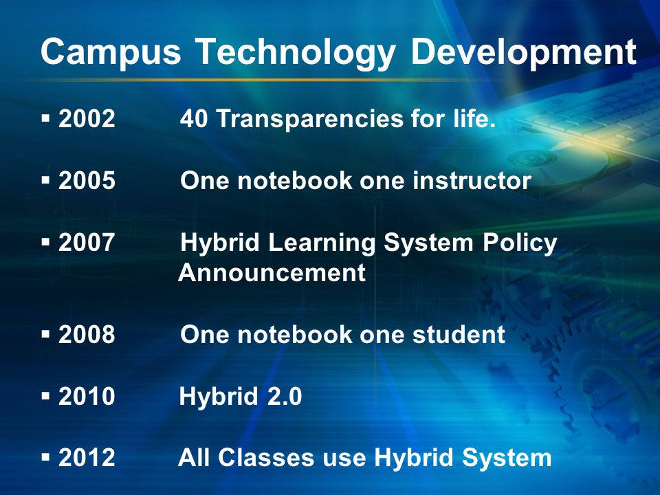 Hybrid Learning = e Learning + Face to Face Learning Methode-LearningFace-to-Face ContentWhatWhy & How WhenBefore & After ClassIn- class WhereAnywhereClassroom UTCC Hybrid Learning Concept