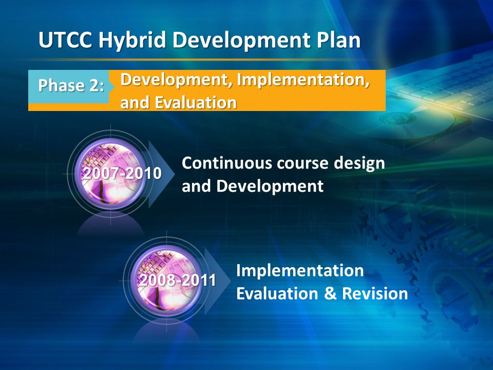 2007-2010 Phase 2: UTCC Hybrid Development Plan Continuous course design and Development 2008-2011 Implementation Evaluation & Revision Development, Implementation, and Evaluation