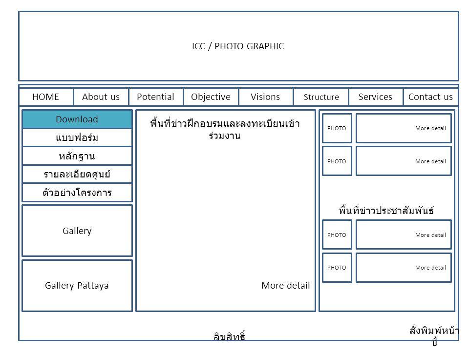 ICC / PHOTO GRAPHIC HOMEAbout usPotentialObjectiveVisions Structure ServicesContact us Download แบบฟอร์ม หลักฐาน รายละเอียดศูนย์ ตัวอย่างโครงการ พื้นท