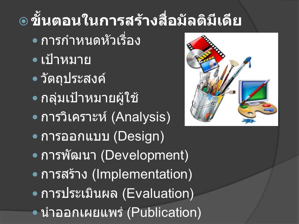  ขั้นตอนในการสร้างสื่อมัลติมีเดีย การกำหนดหัวเรื่อง เป้าหมาย วัตถุประสงค์ กลุ่มเป้าหมายผู้ใช้ การวิเคราะห์ (Analysis) การออกแบบ (Design) การพัฒนา (De
