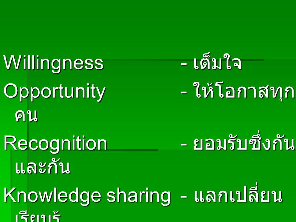 Willingness- เต็มใจ Opportunity- ให้โอกาสทุก คน Recognition- ยอมรับซึ่งกัน และกัน Knowledge sharing- แลกเปลี่ยน เรียนรู้