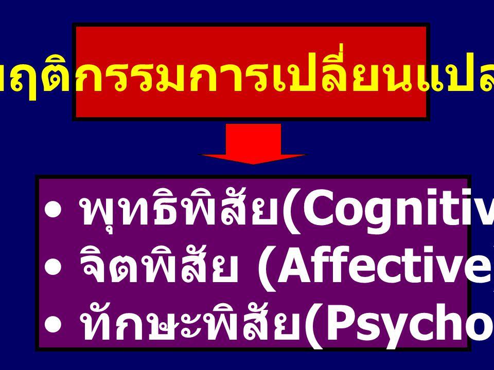 พฤติกรรมการเปลี่ยนแปลง พุทธิพิสัย (Cognitive) จิตพิสัย (Affective) ทักษะพิสัย (Psychomotor)